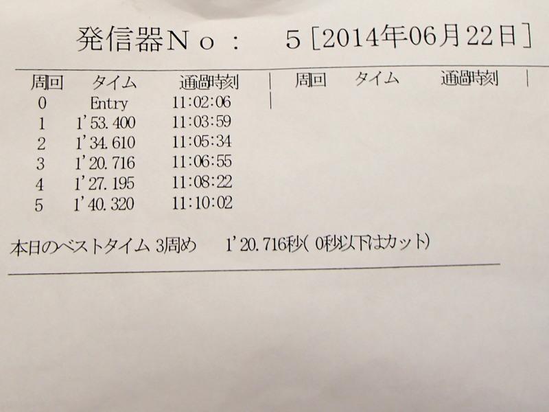 Kart1406223